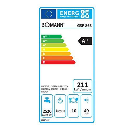 Bomann Geschirrspüler GSP 863 / EEK A++ / Stand/Unterbau / 45 cm / 211 kWh / 10 MGD / 6 Programme/schwarz